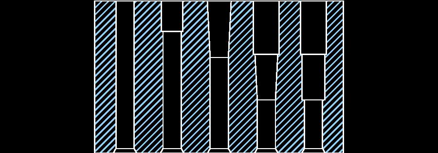types de perçages filières plates